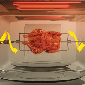 microwave oven with rotisserie