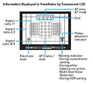 RetinaPix Canon EOS 80D 24.2MP Digital SLR Camera (Black) + EF-S 18-55mm STM Lens Kit + Memory card
