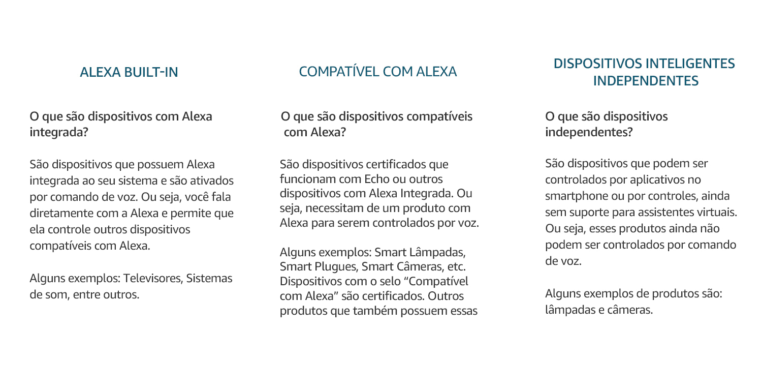 Compativel com Alexa vs Integrada