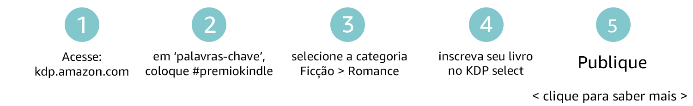 Acesse: kdp.amazon.com, em palavras-chave coloque #premiokindle, selecione a categoria Ficção>Romance, inscreva seu livro no KDP select e Publique