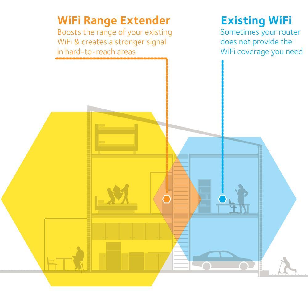 netgear n300 wifi range extender essentials edition ex2700 manual