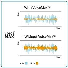 Sennheiser VoiceMax