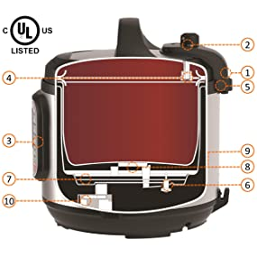 Safety feature, electric pressure cooker safety, 10 safety mechanism