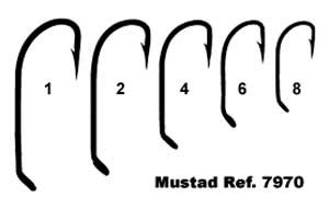 Mustad Limerick 5X Strong Down Eye Hook (100 Pack), Bronze, Size - Hooks Limerick
