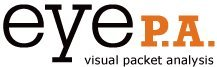 MetaGeek Eye P.A. Visual Packet Analysis Tool by Global Marketing Partners
