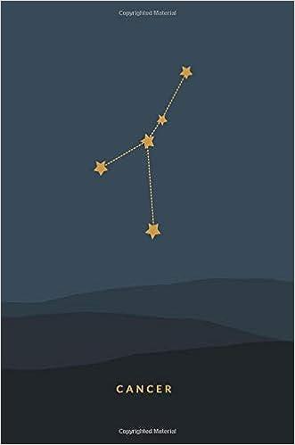 cancer astrology images