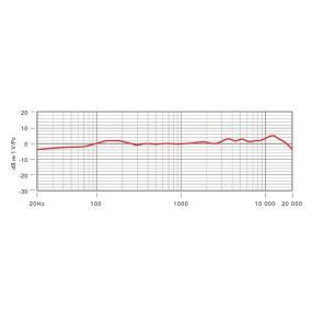 RØDE - NT1-A - Großmembran-Kondensatormikrofon