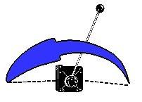 Ezy-glide Steering System for Ezy-Stik II 840 (13') by Ezy-glide