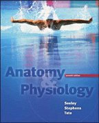 Anatomy & Physiology- W/3 CDS