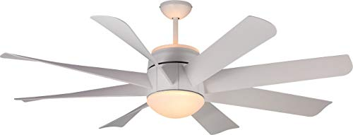Monte Carlo 8TNR56RZWD Protruding Mount, 8 Rubberized White Blades Ceiling fan with 35 watts light, See Image