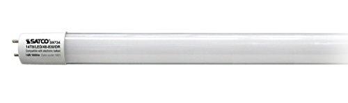 Led Lighting Vs T8 Fluorescent in US - 5