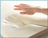 Seat Lift Memory Foam Lifting Cushion - Standard (95 to 220 lbs)