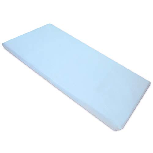 - American Baby Company 100% Natural Cotton Percale Fitted Day Care Mat Sheet, Blue, 24 x 48 x 4, Soft Breathable, for Boys and Girls