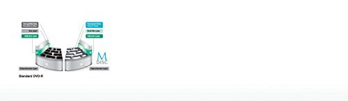 LG 6x BP50NB40 Ultra Slim Portable Blu-ray Writer with M-DISC Support, Mac OS X Compatible (Black, Retail Box)
