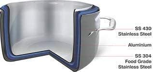 Size 26CM 3.2L Vinod Platinum Triply Stainless Steel Kadai with Lid