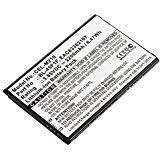 - Cellphone Replacement Battery for LG - BL-45F1F