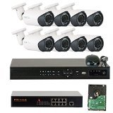 GW Security 8 Channel 1080P PoE NVR HD IP Security Camera System with 8 Indoor/Outdoor 2.8-12mm Varifocal Zoom Night Vision 1080P Security Cameras Pre-Installed 3TB HDD Network Remote Access