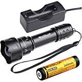 EVOLVA FUTURE TECHNOLOGY T20 IR 38mm Lens Infrared Light Night Vision Flashlight Torch