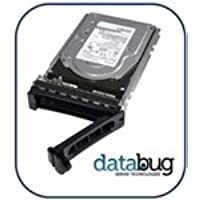 DELL - 250GB 7200RPM 3.5 SATA Hard Drive w/ sled - Mfr. # 0F420T