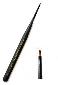 Best Mini Majestic Taklon Watercolour and Acrylic Brush Shader 2/0