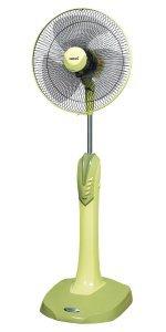 Hatari Stand Fan Electric Fan Hd P16m3 220 Volt Size 16