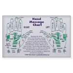 Cartes de réflexologie des mains 6 Nombre - format de poche