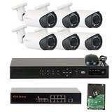 GW Security 8 Channel 1080P PoE NVR HD IP Security Camera System with 6 Indoor/ Outdoor 2.8-12mm Varifocal Zoom Night Vision 960P Security Cameras Pre-Installed 2TB HDD Network Remote Access