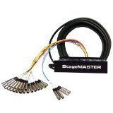 Stagemaster Series - SMC2404FBX-150 StageMASTER Series Audio Snake with 24 Channels, 150 Feet and Four XLR Returns on Stage Box and Fan