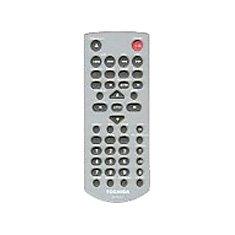 東芝リモートコントロール - 部品番号: AH800001。   B001DPQU46