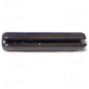Bestselling Spring Pins