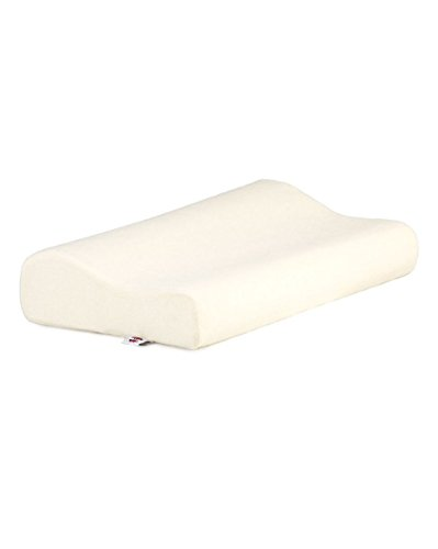 Mid Size Memory Pillow Relief Core