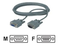 - APC UPS Simple Signaling Communication Cable (AP9823) -