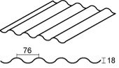 Acryl Wellplatten Profilplatten Sinus 76//18 klar ohne Struktur 1,5 mm 2500 x 1045 x 1,5 mm