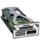 (CISCO C3KX-SM-10G= / 10GBE SVC MODULE FOR CATALYST 3000-X SPARE)