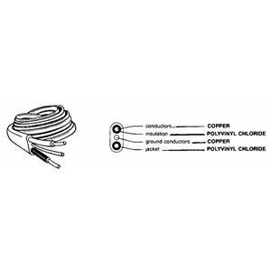 SOUTHWIRE COMPANY LL 13054255 14-2 Underground Feeder Cable 250' by SOUTHWIRE COMPANY LL (Image #1)