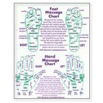 reflexology hand foot chart - 8