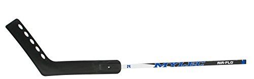 Best Ice Hockey Goalkeeper Equipment
