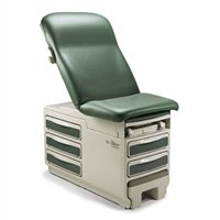 Midmark Ritter 204 Manual (Midmark/Ritter 204 Manual Exam Table)
