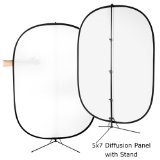 Fotodiox Pro Collapsible Panel - 5x7' 2-Stop Soft Diffuser Panel with Support Stand by Fotodiox