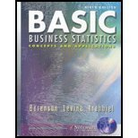 Basic Business Statistics 9780130477842