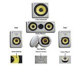 Acoustic Audio HD515 5.1 Home Theater Speaker System (White) (Home Audio Acoustic Theater)