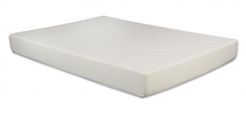 Eco Supreme 4.5-inch Natural Latex Futon ()