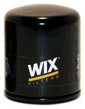 Bestselling Oil Filters