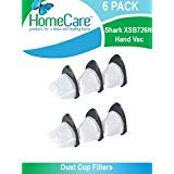 HomeCare Products Shark Hand Vacs | Filter # XSB726N | for use with SV780, SV75, SV75Z, SV66