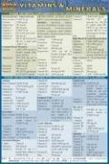 Vitamins & Minerals (Quick Study)