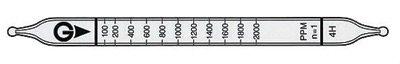 - Gastec High Range0 - 3200 PPM) Hyrdogen Sulfide Gas Detector Tube