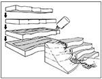 Foam Scenics Subterrain Woodland System - Woodland Scenics Foam 2