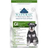 Blue Buffalo Natural Veterinary Diet Gi Gastrointe...