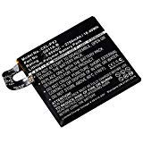 - Cell Phone Replacement Battery for Google CEL-PX2 3.8v 2700mAh Lithium Polymer Battery