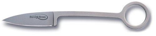 Cold Steel Handle Concealex Sheath